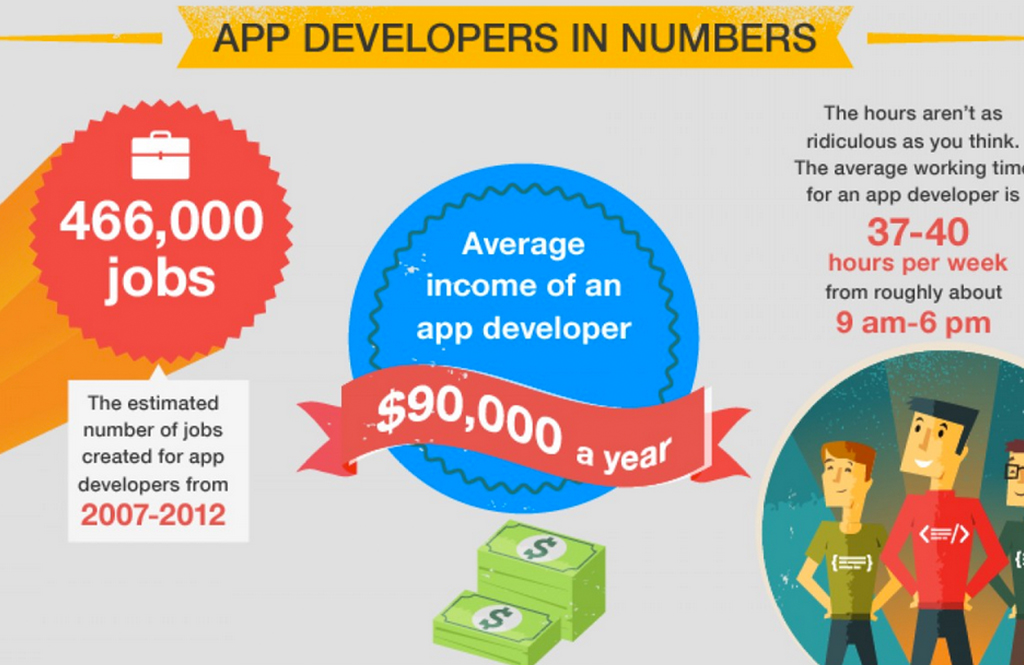 The_App_Economy_Is_Booming